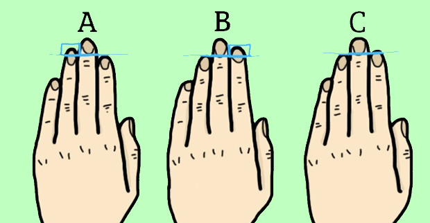 finger personality test