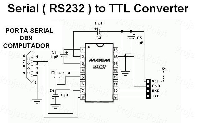 esquemas e mem u00f3rias  conversores usb rs232 ttl