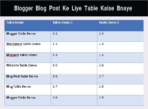 Blogger Blog Ke Post Par Table Kaise Banaye | My Hindi Tricks