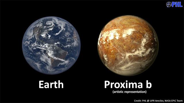 comparação Terra e Proxima b