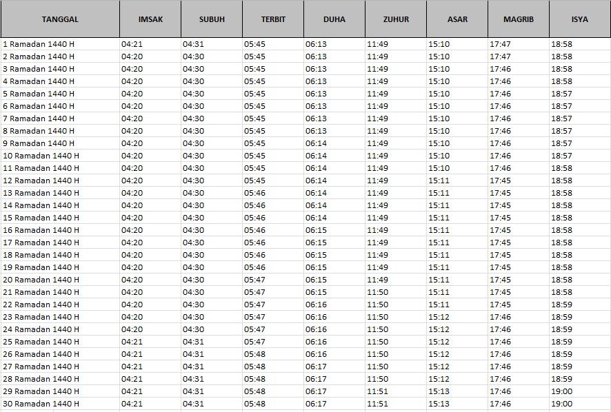 Jadwal Imsak Sahur Waktu Buka Puasa Muna Sulawesi Tenggara 1441 H 2020