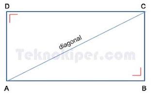Menghitung diagonal dengan dalil Pythagoras