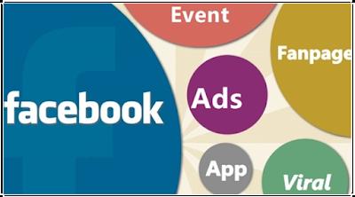 Mạng xã hội giúp kinh doanh online hiệu quả