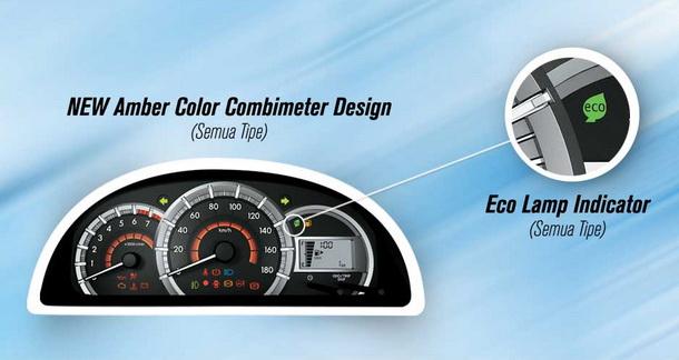 New Amber Color Combimater dengan Eco Lamp Indicator Baru