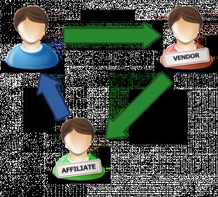 monetizing your blog through affiliates