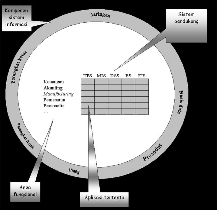 arsitektur sistem perdagangan keuangan