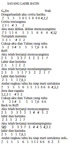 Not Angka Pianika Lagu Wali Sayang Lahir Batin Not Angka Pianika Lagu Wali Sayang Lahir Batin