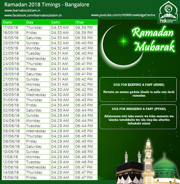 Bangalore Sehri Iftar Timings Ramadan 2018 Timetable - UPDATED