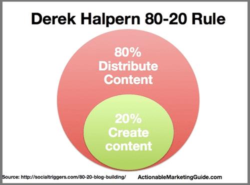 Derek-Halpern-Pareto-Principle-80-20-Rule