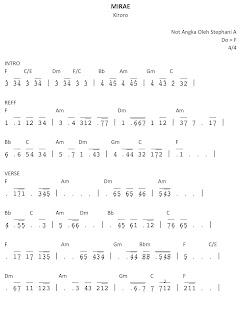 chord mirae kiroro