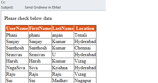 How to Send Gridview in Email Body in Asp Net Using C#, VB
