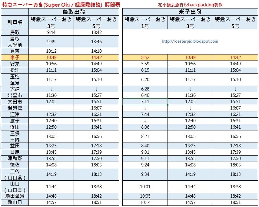 super oki 鳥取/米子去新山口 timetable