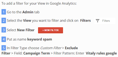 How-to-stop-vitaly-rules-google-keyword-spam-www.c10mt.com