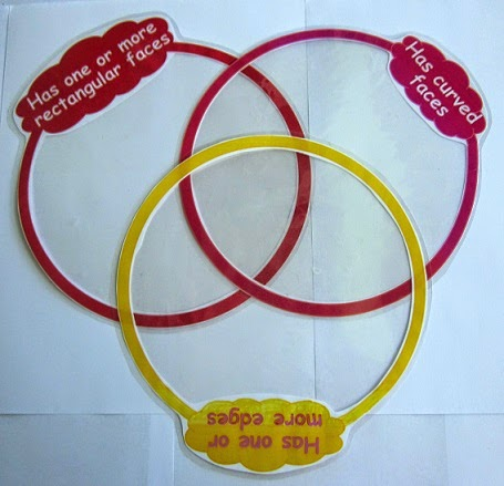 3D-shape-attribute-sorting-venn-diagram-rings