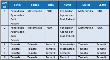 Jadwal Pelajaran K13 Matematika dan PJOK SD MI