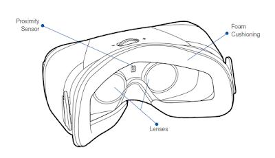 Samsung Gear VR Sensor