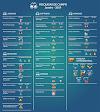 Confira as pesquisas de campo de Janeiro em Pokémon GO