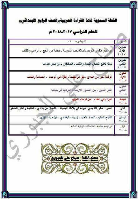 نماذج الخطة السنوية لمنهج اللغة العربية للصفوف الرابع والخامس والسادس الأبتدائي