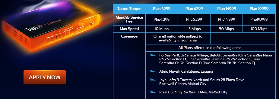 Globe Internet Plan and Freebies