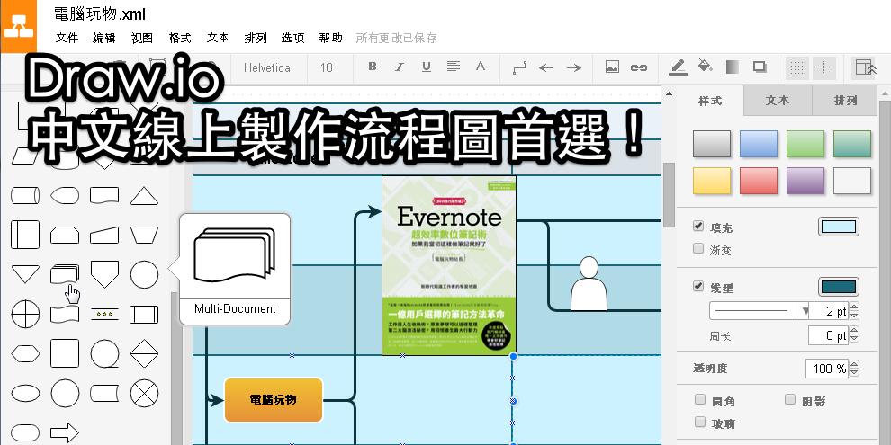 Draw.io 中文線上製作流程圖首選!專業水準完全免費