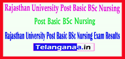 Rajasthan University Post Basic BSc Nursing Exam Results