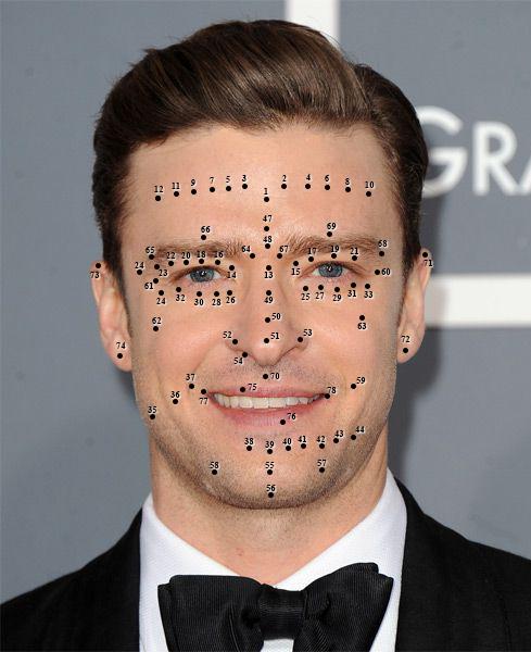 Nốt ruồi trên mặt đàn ông nam giới - Giúp bạn tra cứu ý nghĩa của tất cả các nốt ruồi trên khuôn mặt nam giới.