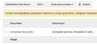file data keyword