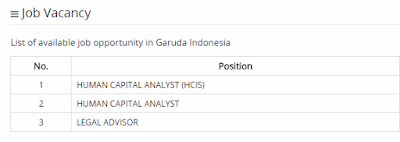Informasi Lowongan Kerja Terbaru PT Garuda Indonesia (Persero)