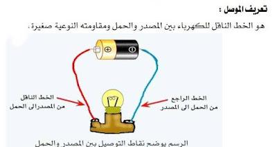 تحميل كتاب اساسيات الكهرباء pdf