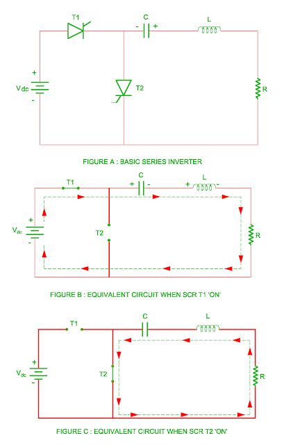 working of basic series inverter