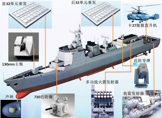Resultado de imagen para destructores Tipo 052D