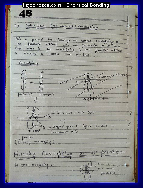 Chemical Bonding Notes IITJEE 25