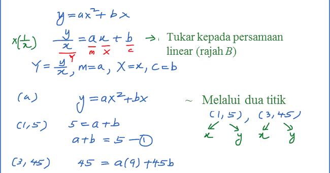 Soalan Hukum Linear Kertas 1 Terengganu R