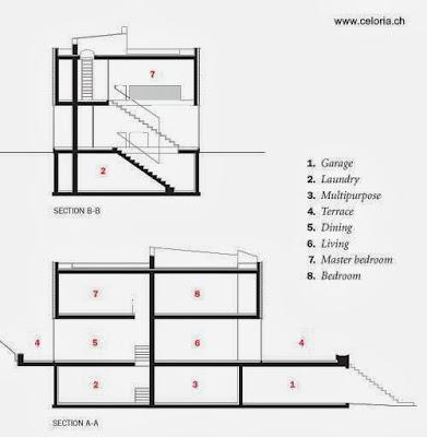 Plano de la casa 2 cortes