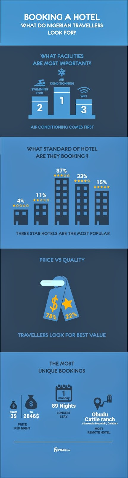 Best Cheapest Hotel In Japan
