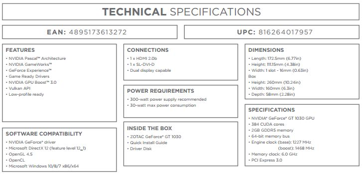 ZOTAC Released Its GeForce GT 1030