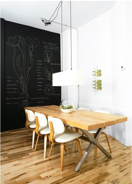 Parede Lousa Na Cozinha Jeito De Casa Blog Decorao