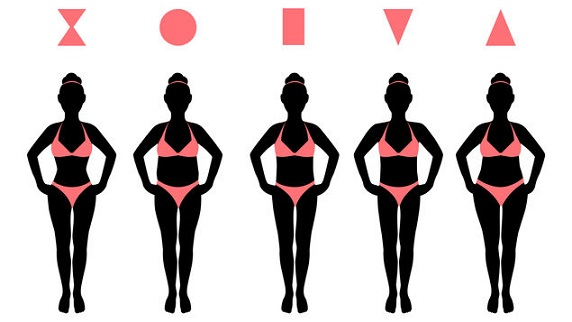 Formas del cuerpo y como vestir