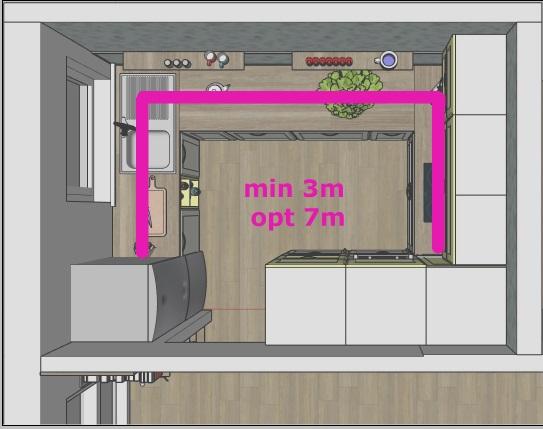 Wnętrza Z Wnętrzem Kuchnia Projektowanie I Urządzanie