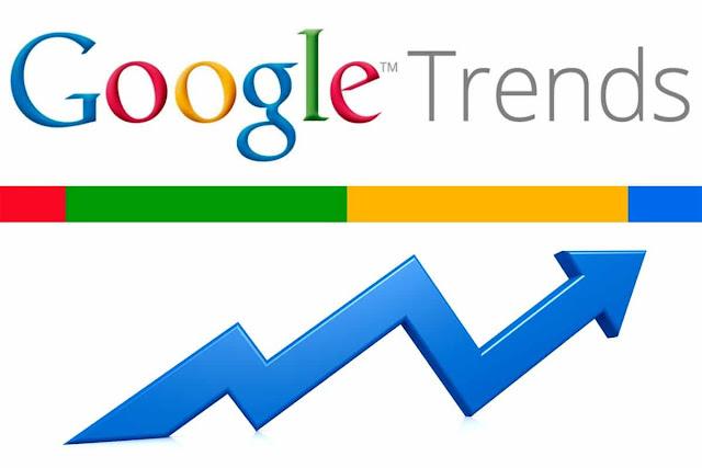 nghiên cứu từ khóa với google Trends