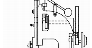Mechanical Technology: Uses of Slotter Machine