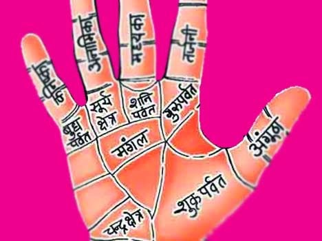 Palmistry Heart Line in Hindi