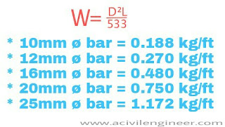 Unit weight of steel bar per feet