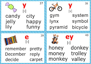 phonics flashcards for learning English short i sound
