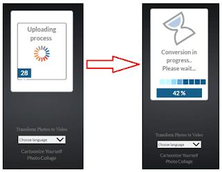 Gambar ilustrasi proses pengunggahan dan peng-konversian di image to vidio
