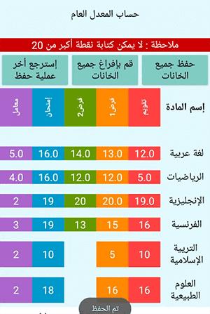 حساب معدل CEM - برنامج حساب معدل مستوى التعليم للمتوسط