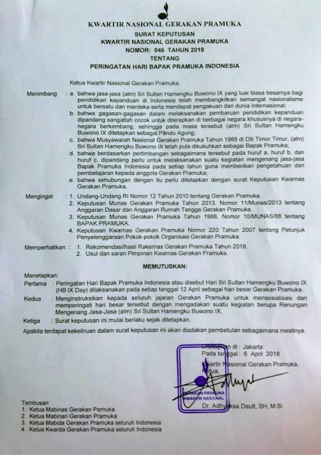 SK Hari Bapak Pramuka Indonesia