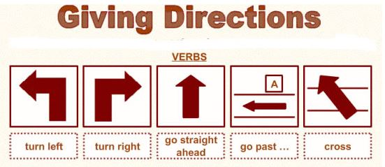 Materials to learn English: Giving directions