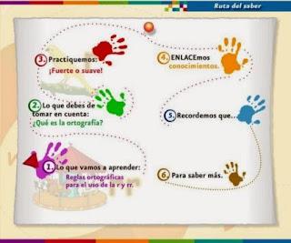 http://www.ceiploreto.es/sugerencias/tic2.sepdf.gob.mx/scorm/oas/esp/tercero/23/intro.swf