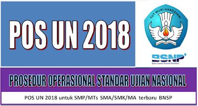 Download POS UN 2018 PDF untuk SMP MTs SMA SMK/MA terbaru BSNP